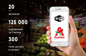 wi-fi в маркетинговых целях